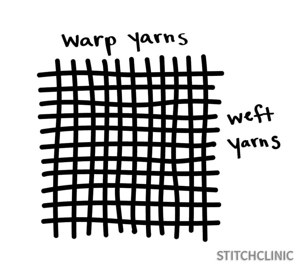 Illustration showing the warp and weft of a woven fabric